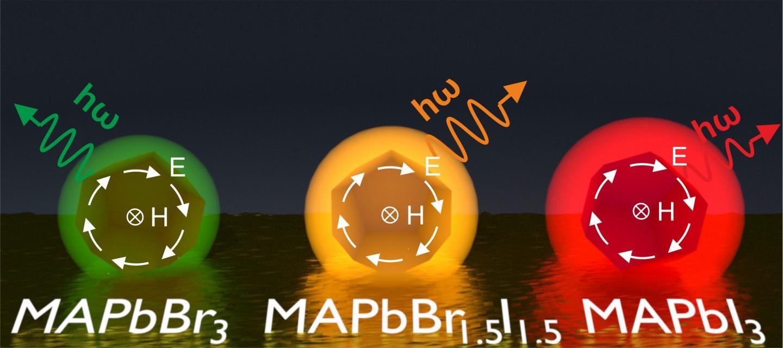 Researchers Create Light Emitting Nanoantennas Using