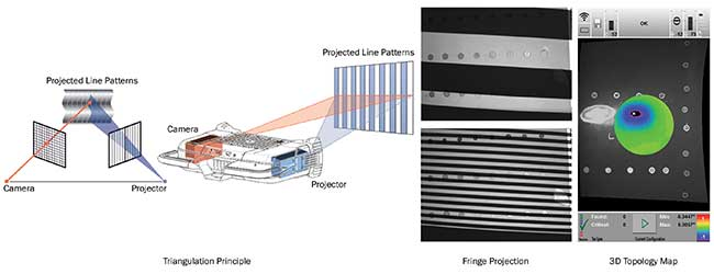 Application-Specific Machine Vision Simplifies Aircraft Maintenance