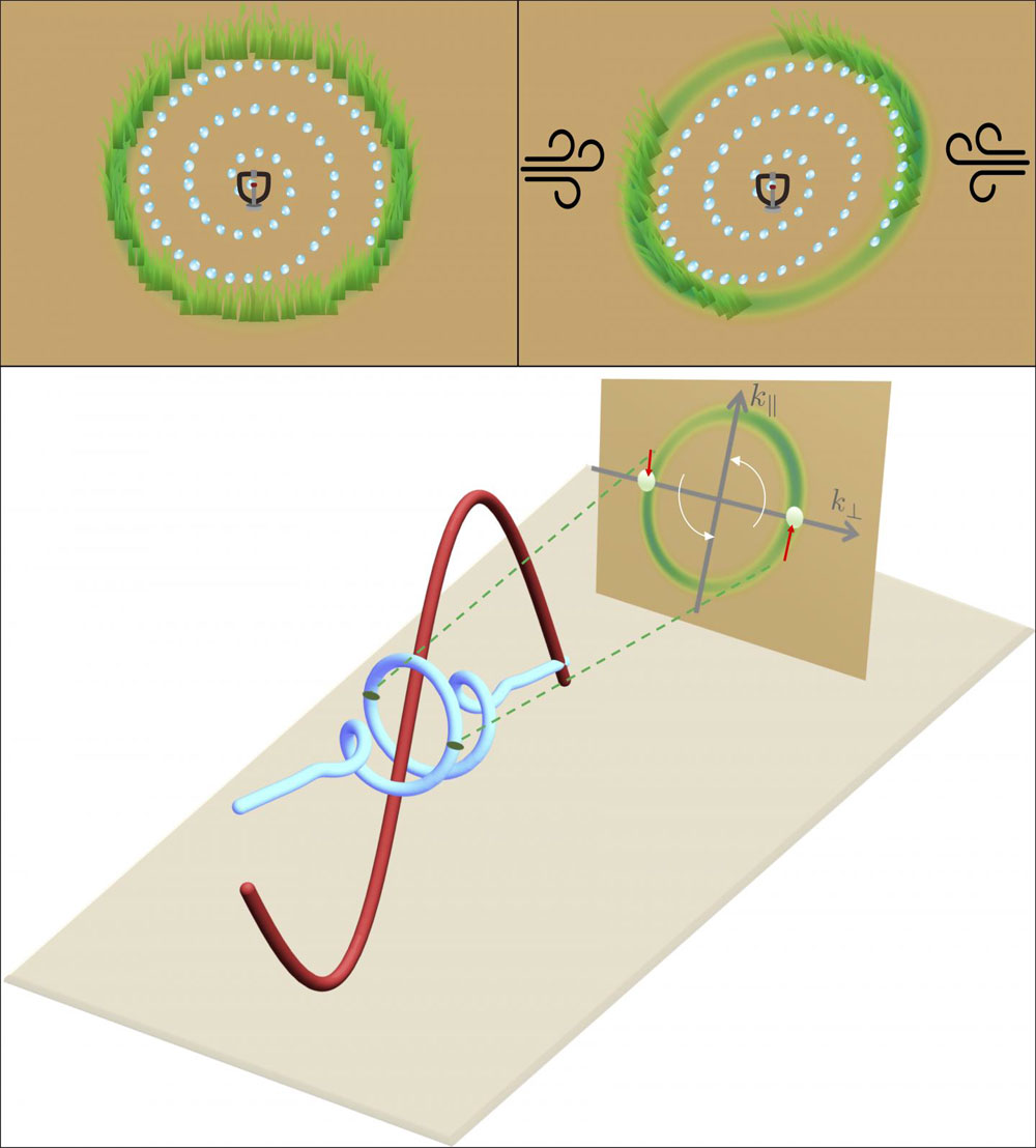 Issue 3 March Volume 20 2018 And Promotion Light Chaser Circuits Are Used To Produce Lighting This Discovery Could Facilitate The Use Of Short Rotating Pulses Learn More About