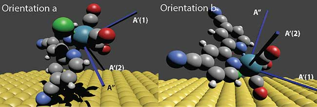 Orientations of the catalyst on a gold surface determined from comparing 2D SFG data and data from reflection-mode IR spectroscopy, simulated using density functional theory.