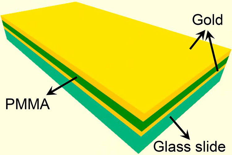 The illustration depicts the three-layered coating, in which acrylic glass is sandwiched between extremely thin layers of gold. Courtesy of University of Buffalo.