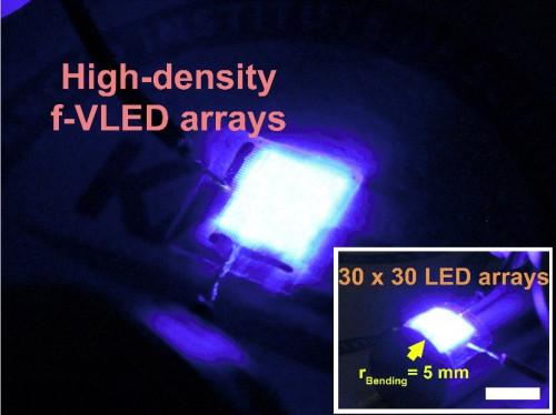 Low cost production of flexible blue vertical micro LEDs. KAIST.