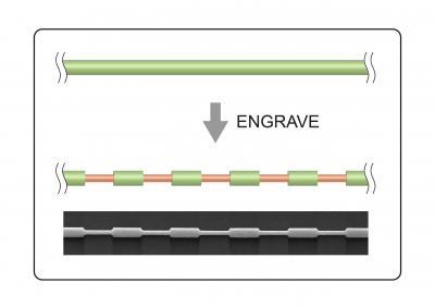 Schematic illustration of the ENGRAVE technique. UNC-Chapel Hill.