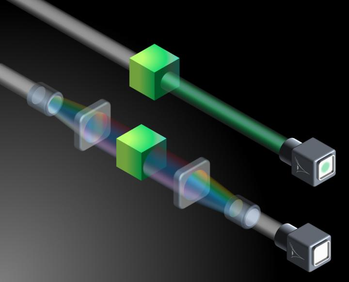 Cloaking Approach Manipulates Light as It Passes Through a Target