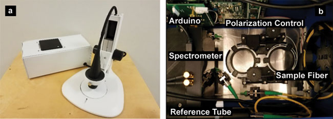 A low-cost OCT system, optical engine, and scanner positioned on a microscope stand (a). Top view of the system interior (b).