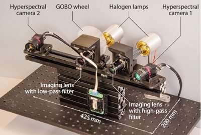 5D Hyperspectral Imaging System, Fraunhofer Institute et al.
