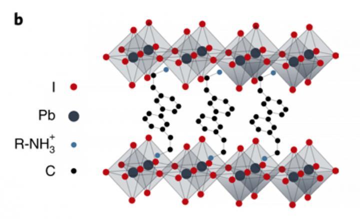 Next-gen semi materials could improve lighting, photovoltaics. Georgia Tech.