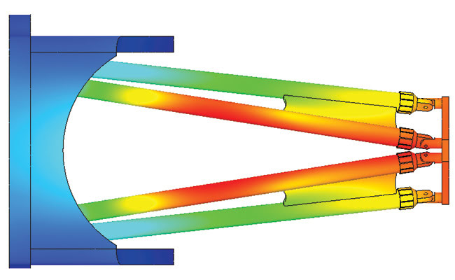 Figure 2. CAD model output of static deformation under load. Red areas are the most deformed but exhibit fewer than 6 µm of total change in the 2-m-long structure. The curved elements connecting the support columns are critical for best performance. Courtesy of 4D Technology Corp.