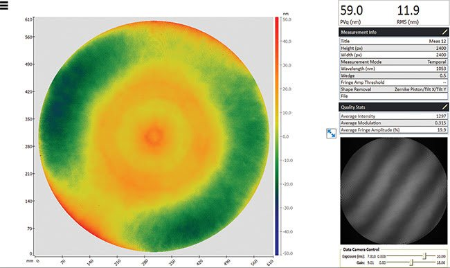 Figure 5. Cavity quality is better than ?/20 peak to valley in this 1064-nm wavelength, 600-mm interferometer. Courtesy of 4D Technology Corp.