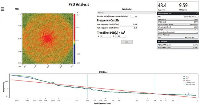 Figure 7. Software calculation of PSD (power spectral density). Courtesy of 4D Technology Corp.
