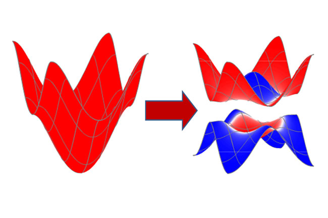 Using light waves to study topological materials, TU Wien, Univ. of Science & Technology of China.