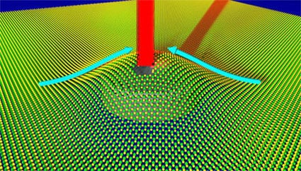 Source of quantum light in 2D semi material, TU Wien.