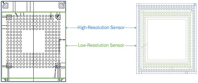 Figure 1. An image sensor platform can be designed to provide pin-to-pin compatibility (left) or footprint compatibility (right) between a high-resolution sensor (blue) and a low-resolution sensor (green), enabling a unique PCB layout design. Courtesy of Teledyne e2v.