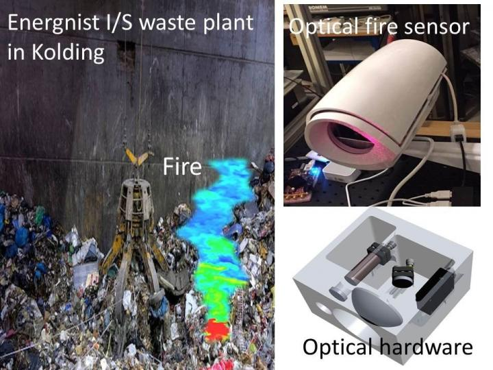 A new laser-based system uses inexpensive optical hardware to detect fires in challenging environments such as industrial facilities or large construction sites. The researchers tested a prototype in the waste plant picture on the left. Courtesy of Mikael Lassen, Danish Fundamental Metrology A/S.