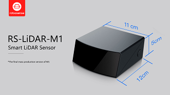 The RoboSense RS-LiDAR-M1. Courtesy of RoboSense.