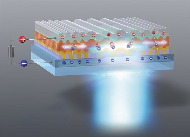 A rendering of an organic blue laser diode, showing injected carriers recombining to create blue emission as demonstrated by researchers at Kyushu University. Courtesy of Kyushu University.