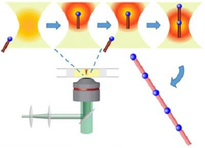 REAS_UW laser tractor beam