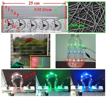 Researchers demonstrate rigid and flexible transparent LED screens based on their new silver nanowire transparent conductive circuits. Courtesy of Liu Yang, Zhejiang University.