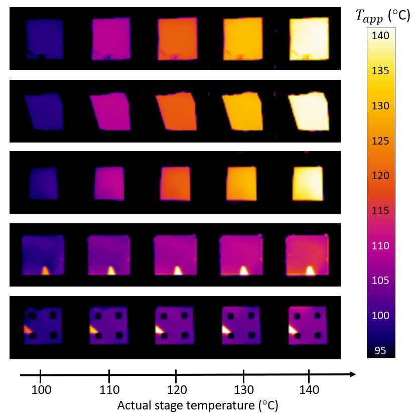 Infrared images show how conventional materials (top three rows) appear to an infrared camera as they heat up. Special coatings developed by UW-Madison engineers hide the temperature changes of the objects in the bottom two rows. Courtesy of Patrick Roney, Alireza Shahsafi, and Mikhail Kats. UW-Madison.