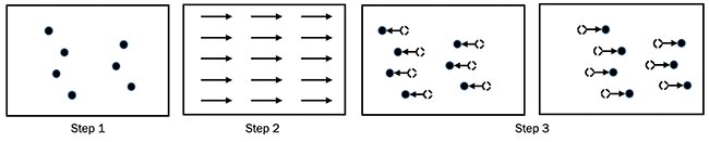 Figure 4. The principle of generating a data set for training of the deep neural network. Courtesy of Microvec Pte. Ltd.