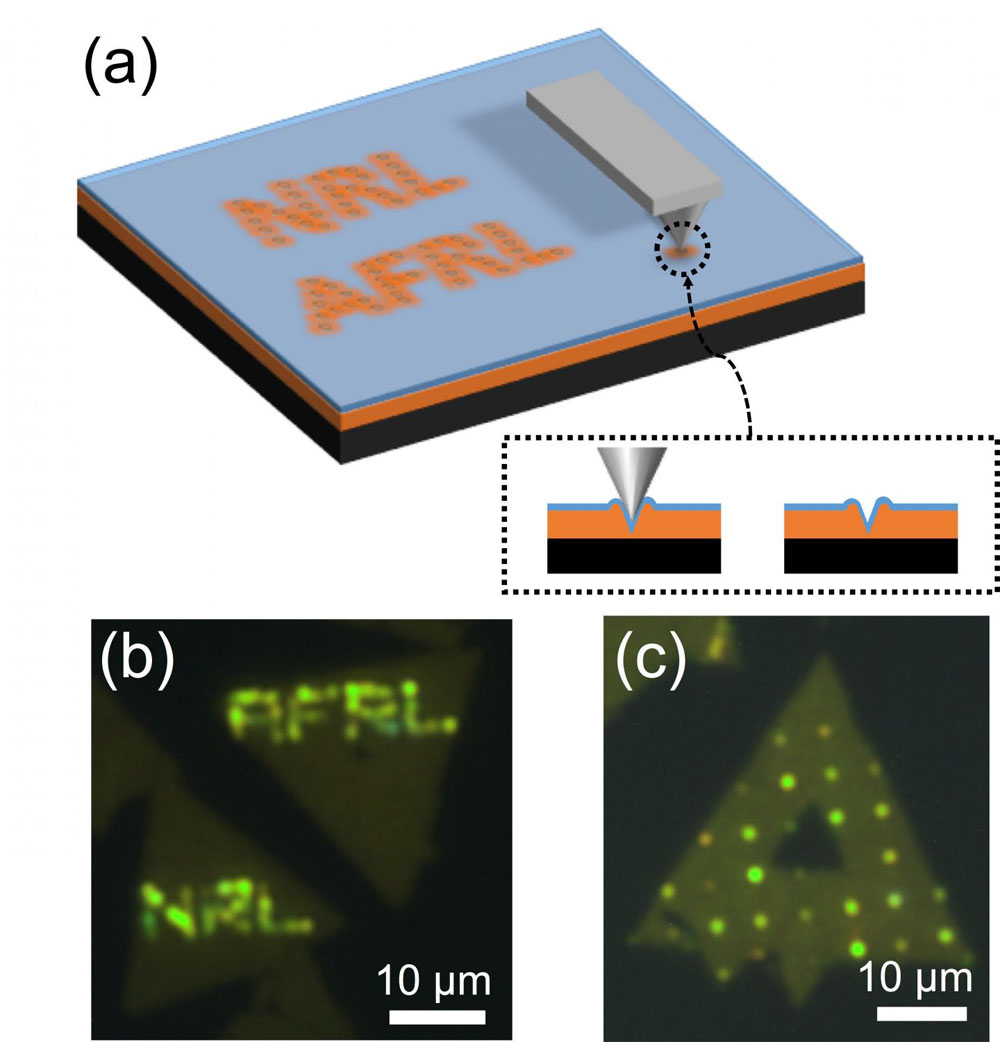 NRL, AFRL develop direct-write quantum calligraphy in monolayer semiconductors.