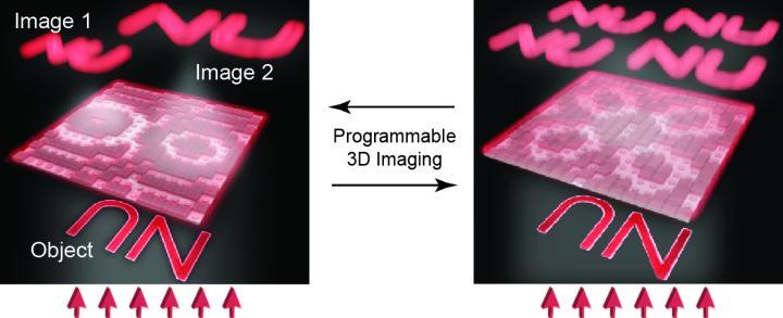 Metalens for fully reconfigurable imaging, Northwestern University.