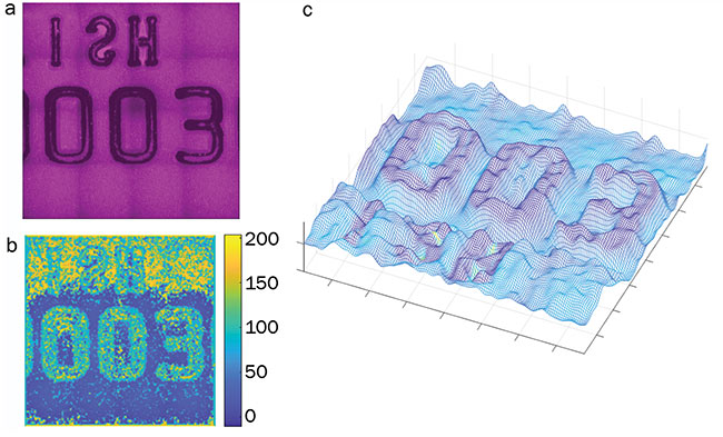 Figure 5. Image of a credit card with embossed letters (a). Recovered depth map with depth (in µm) encoded in color (b). 3D view of the depth map overlaid with the brightness map (c). Courtesy of Double Helix Optics.