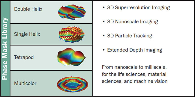 Figure 4. The Double Helix Optics' library of phase masks. Courtesy of Double Helix Optics.