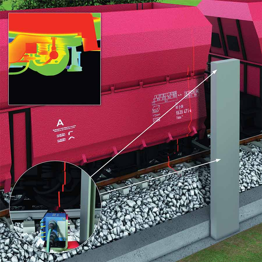 Figure 1. Laser line triangulation used to scan passing trains in predictive maintenance. The inset illustration shows how the laser reflects the profile of the train. Courtesy of SICK AG.