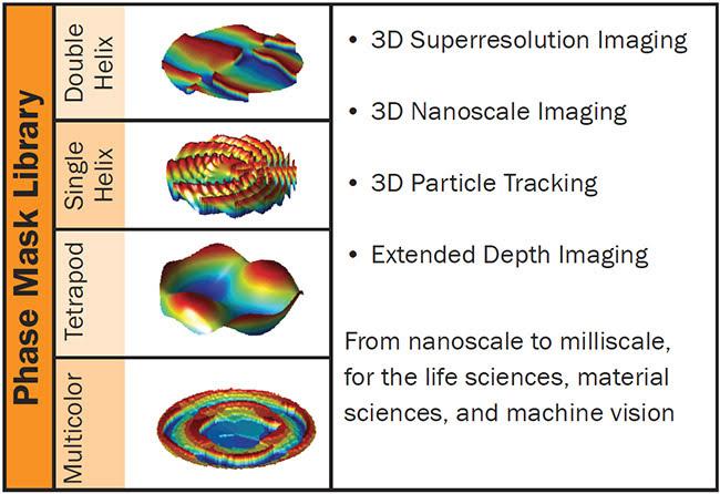 Double Helix Optics' library of phase masks. Courtesy of Double Helix Optics.
