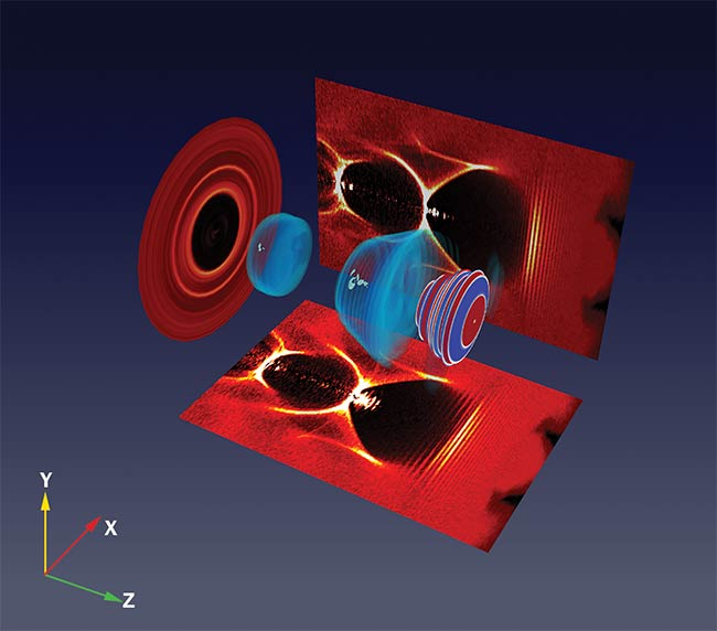 Figure 2. 3D particle-in-cell simulation of laser wakefield generation (light blue) in underdense plasma. The 30-fs laser pulse traveling left to right generates a wakefield to accelerate electrons. Simulation box size is 50 µm × 50 µm × 100 µm. Courtesy of Daniel Seipt/University of Michigan.