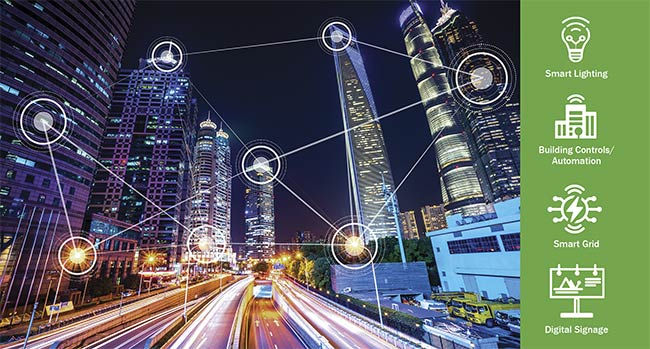 Cities, factories, and transportation systems are implementing vision-based technologies to improve efficiency, performance, cost, reliability, and safety. Courtesy of Critical Link.