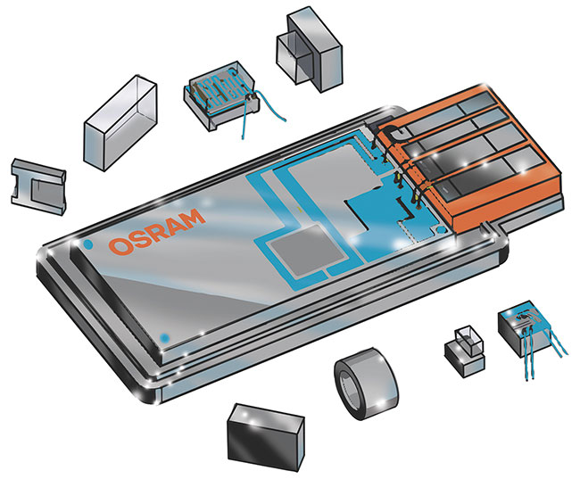 Figure 2. Flow cytometers, featuring lasers and detectors, are used for cell counting and sorting, and detecting biomarkers. Courtesy of Osram Opto Semiconductors.