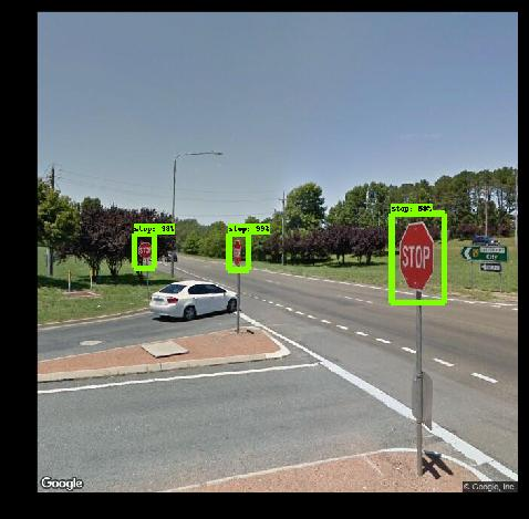 Object detection system for detecting and classifying road signs using GSV, RMIT University.