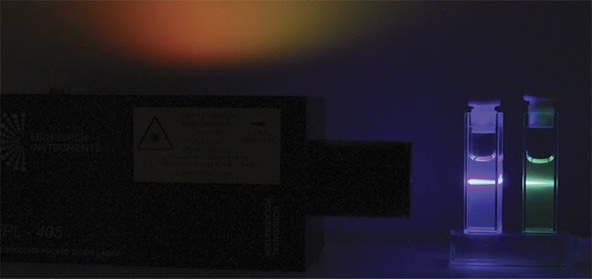 Figure 1. Photoluminescence of perovskite QD solutions when excited using a 405-nm laser.