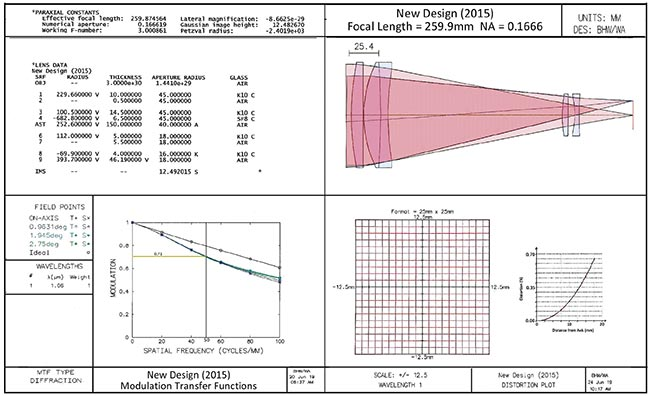 Figure 3. A new design, with lens data, 2015. Courtesy of Bruce H. Walker.