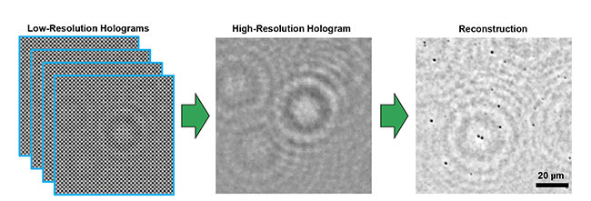 In lens-free imaging, computational algorithms combine low-resolution holographic data (left) to create a high-resolution hologram (center), which then undergoes reconstruction into a microscopic image (right). Courtesy of Euan McLeod/University of Arizona.