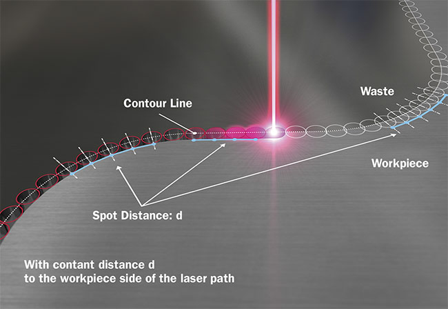 Figure 4. Equidistant laser pulses along the workpiece edge. Courtesy of SCANLAB and ACS Motion Control.