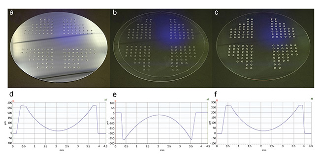 Figure 3. Lens wafers starting from S&R master (a) and working stamp (b) to final imprint (c). All lenses show a smooth surface and high uniformity, verified using a profilometer (d-f). Courtesy of EV Group.