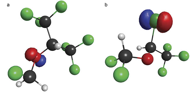 The highest occupied molecular orbital image for the halogenated ethers sevoflurane (a) and isoflurane (b). Theodore Goodson and colleagues demonstrated that these general anesthetics interact with entangled photons. Courtesy of Theodore Goodson/University of Michigan.