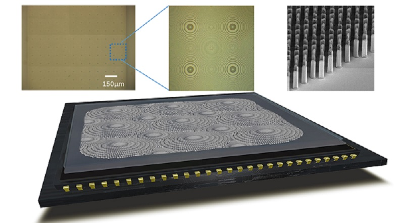 Metalens-integrated imaging device. Courtesy of Nanjing University.