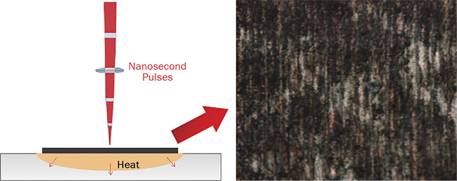 Nanosecond pulses trigger the development of interferential surface layers, while also affecting the underlying material. Courtesy of SISMA SpA.