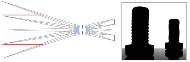Figure 2. With entocentric optics, a change in the working distance is seen on the sensor as perspective error. Courtesy of Opto Engineering.
