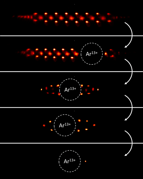 Implantation of the Ar¹³? ion into the laser-cooled Be? ion crystal and step-wise reduction to the quantum logic configuration of an ion pair. Courtesy of PTB/MPIK.