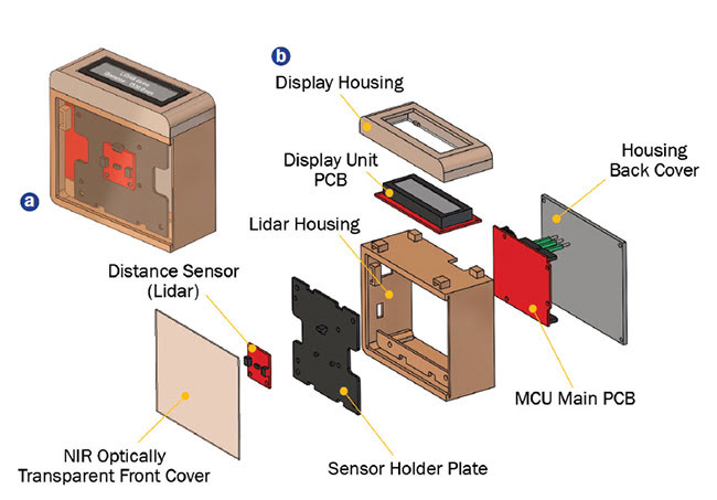 Figure 3. A generic CAD model of lidar, assembled (a) and exploded (b) views. MCU: microcontroller unit. Courtesy of SABIC.