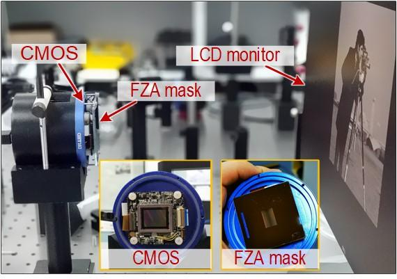 At MIT and Tsinghua University, researchers have developed a new lensless camera using a Fresnel zone aperture. Courtesy of Jiachen Wu, Hua Zhang, Wenhui Zhang, Guofan Jin, Liangcai Cao, and George Barbastathis.