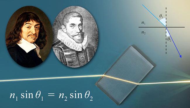 Willebrord Snellius and René Descartes. Courtesy of Wikimedia Commons.