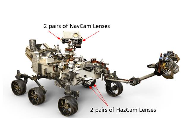 Three lens types on the NASA Mars Rover, including NavCam and HazCam. Courtesy of Jenoptik.