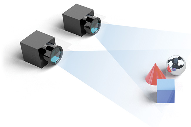 Stereo vision systems extract depth information by matching the same point in two images. Courtesy of SiLC Technologies.