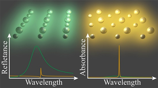Receiving a response from nanophotonic applications depends on a spectrally narrow range of light wavelengths, which share varying relationships with levels of both reflectance and absorbance, as shown via the The nanoparticles investigated in the study. Artistic rendering courtesy of UNM.